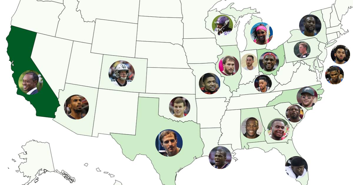 Which State's Athletes Banked The Most On Forbes' Rich List?
